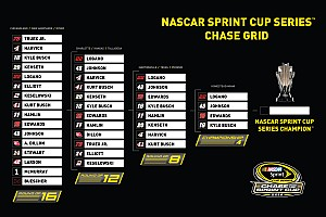 NASCAR Sprint Cup Breaking news 2016 NASCAR Sprint Cup Championship 4 grid