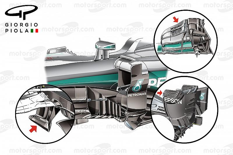 【F1動画分析】メルセデスW07の秘密を解き明かす