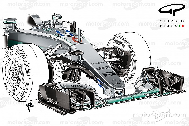 "F1技术分析: 梅赛德斯如何将""S-气道""研发带入新境界"