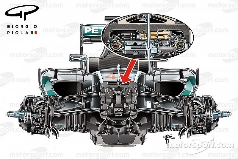 Resultado de imagen de suspensiones f1 2017