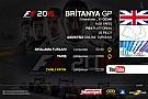 F1 2016 online turnuva: Britanya GP - Canlı Yayın