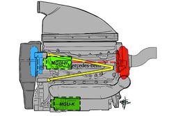 Mercedes AMG F1 W06 engine layout