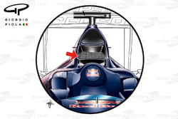 Toro Rosso STR9 air intake