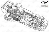 1977 Tyrrell P34