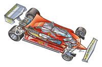 Formula 1 Photos - The 1979 Ferrari 312T4 of Gilles Villeneuve