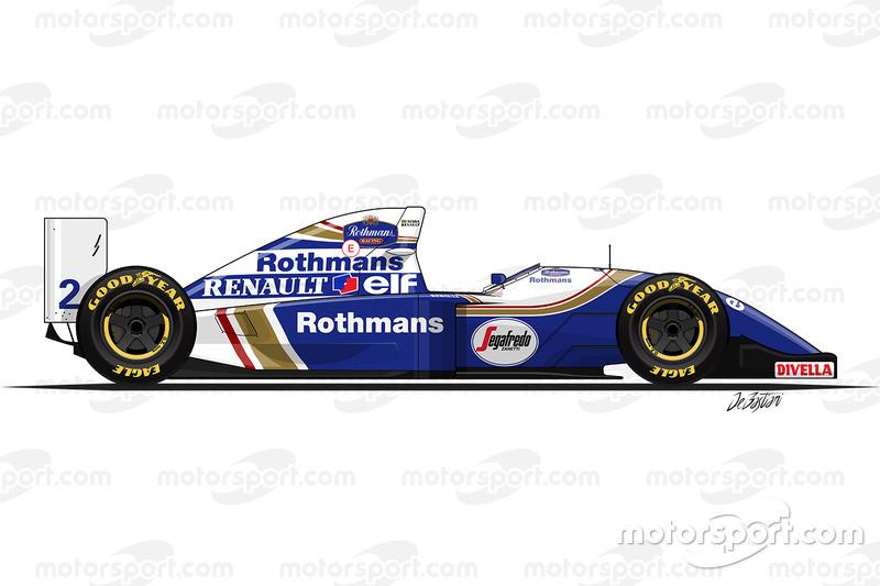 1994-Williams FW16