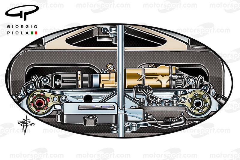 Mercedes W07 front suspensions details