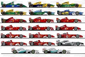 Fórmula 1 Top List
