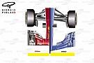 Formel 1 Video: So verändern sich die Autos zur Formel-1-Saison 2017
