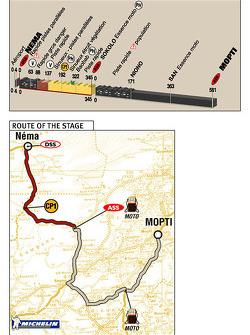 Stage 10: 2004-01-10, Nema to Mopti