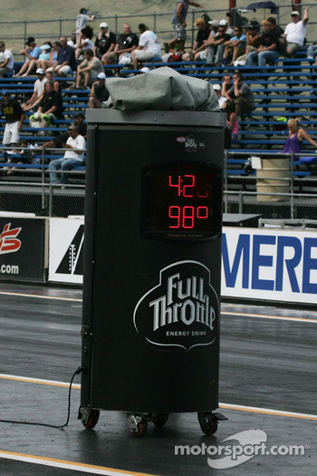 Time & Track Temperature is given at the starting line