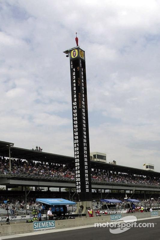 Indianapolis atmosphere