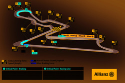 Buddh International Circuit, Indian GP