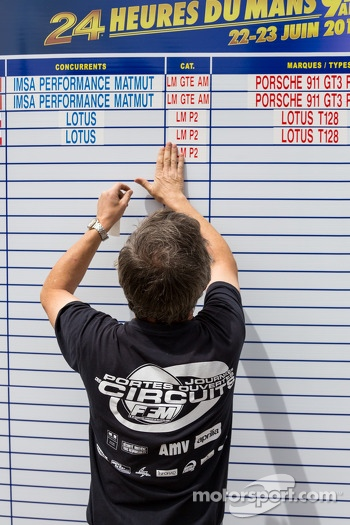 Growing list of entries at Scrutineering