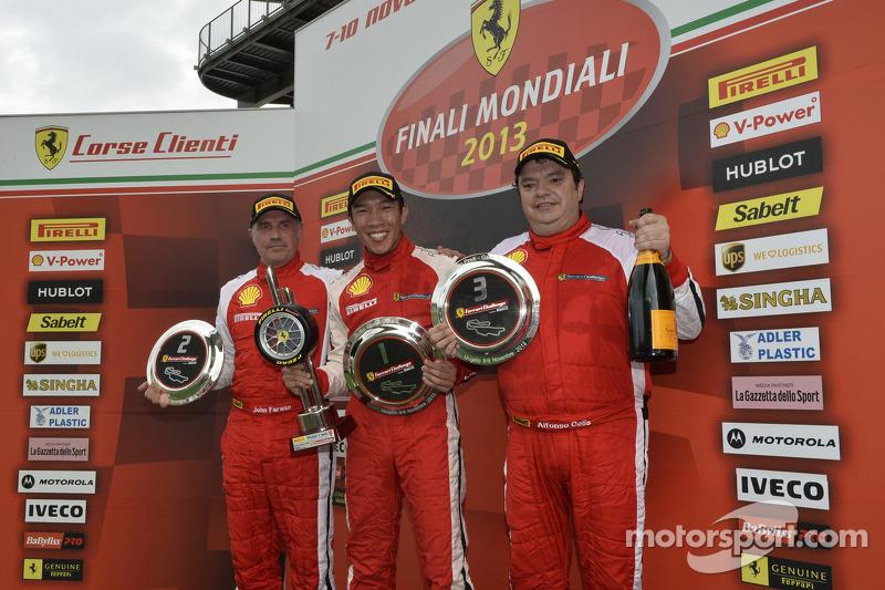 North America Trofeo Pirelli podium race 1