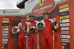 North America Trofeo Pirelli podium race 1