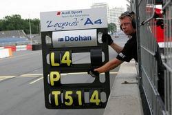 Pitboard of Mick Doohan