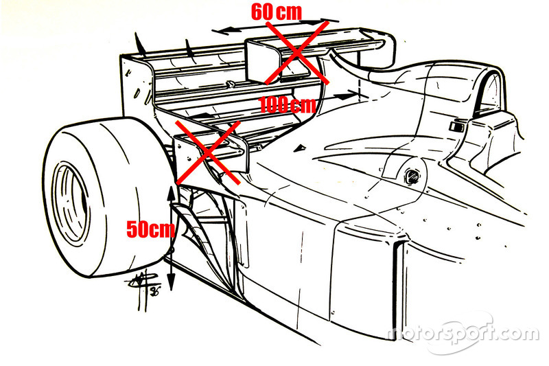 FIA's 1997 regulations outlawed aerodynamic device locations