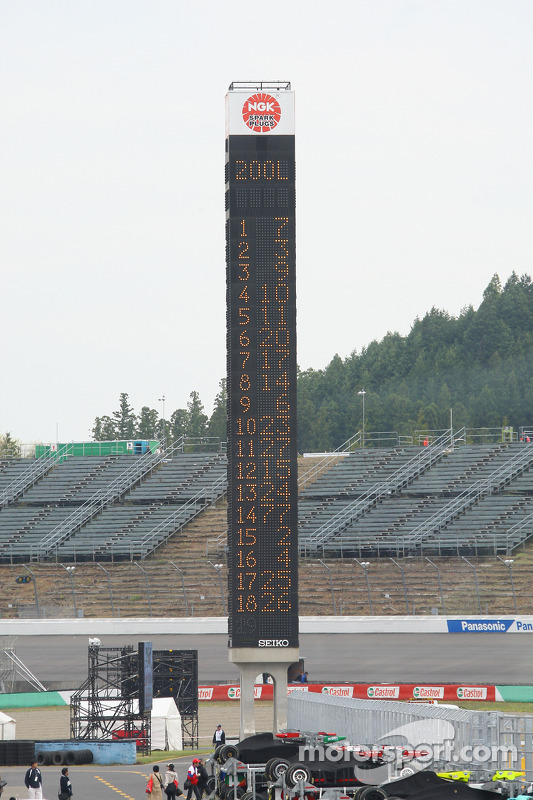 The scoring tower shows the final result