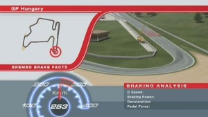 Brembo Brake Facts - Round 11 - Hungary 2012