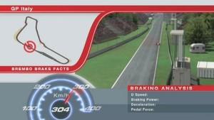 Brembo Brake Facts - Round 13 - Italy 2012