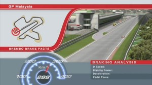 2013 Brembo Brake Facts Malaysia