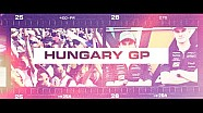 TW Steel and Sahara Force India go #BIGTIME HUNGARY