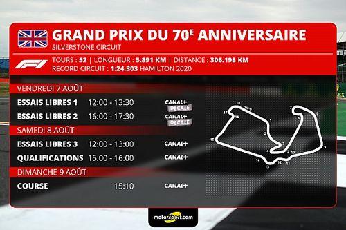 GP du 70e Anniversaire F1 - Programme TV et guide d'avant-course