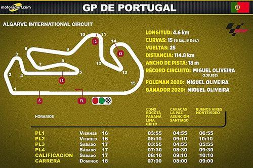 Horarios en Latinoamérica para el GP de Portugal MotoGP