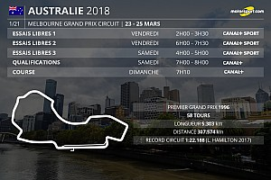 Formule 1 Preview Le programme TV du Grand Prix d'Australie
