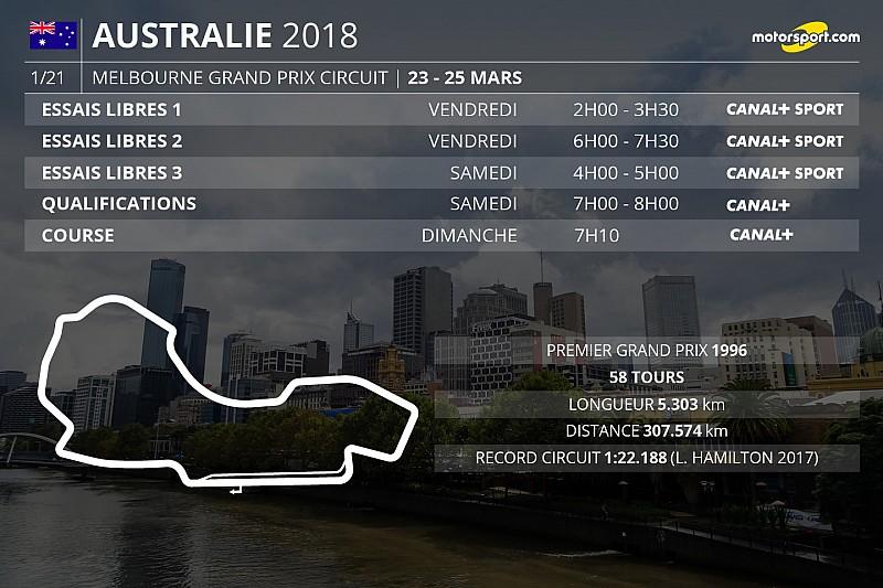 [Image: f1-infographies-de-la-saison-2018-les-ho...887931.jpg]