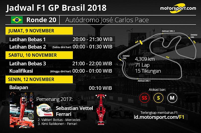 Jadwal lengkap F1 GP Brasil 2018