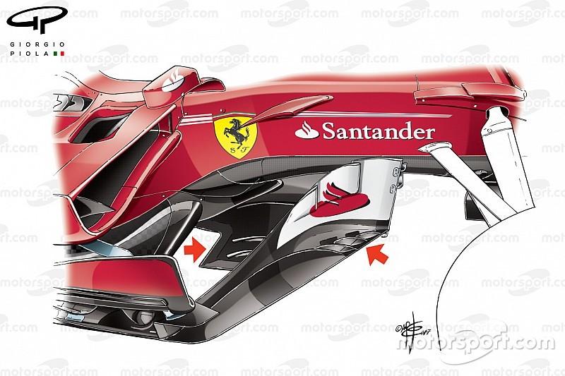 Bilan technique - Les évolutions de la Ferrari SF70H