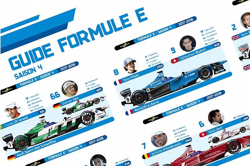 Galeri: 2017 - 2018 Formula E takım ve pilotlarını tanıyalım