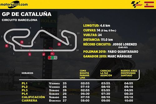 Horarios para Latinoamérica del GP de Cataluña de MotoGP