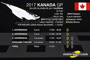 Formula 1 Ön Bakış F1 Kanada GP saat kaçta hangi kanalda