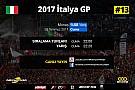 2017 İtalya GP Sanal Turnuva: Canlı Yayın
