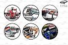 Analisis teknis: Perubahan regulasi untuk F1 2018
