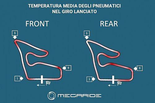 MotoGP, Red Bull Ring: bisogna fare attenzione al posteriore