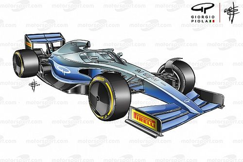 【披露】F1决心为2021版赛车启用地面效应