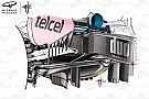 Технічний аналіз: як Force India вирішує фундаментальну проблему