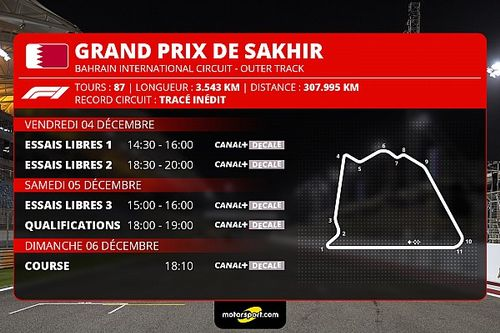 GP de Sakhir F1 - Programme TV et guide d'avant-course