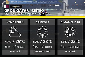 Météo - Un week-end beau mais frais au Qatar