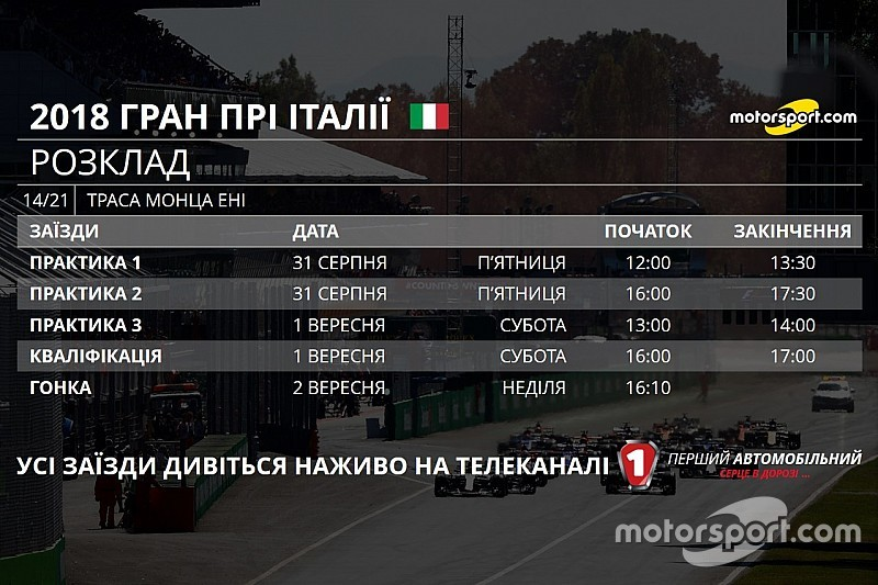 Гран Прі Італії: розклад телевізійних трансляцій і статистика