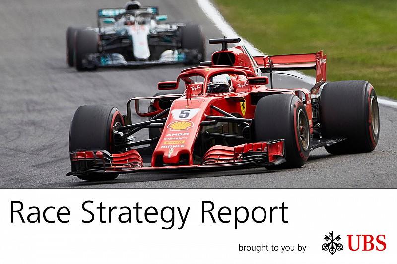 Стратегічний аналіз: як Ferrari домінувала у Бельгії