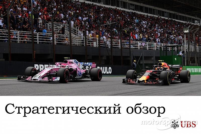 Стратегический анализ Джеймса Аллена: Гран При Бразилии
