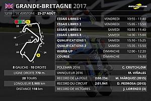 MotoGP Preview Le programme du Grand Prix de Grande-Bretagne