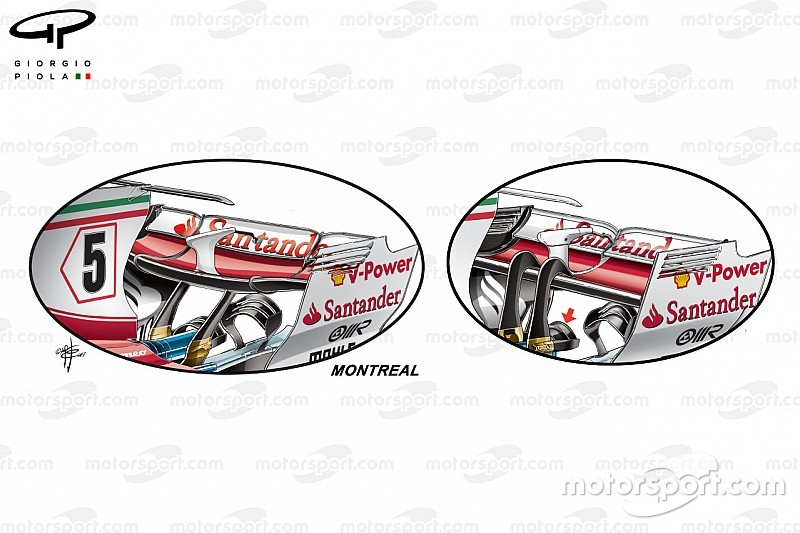 Análisis técnico: la actualización de Ferrari de media carga