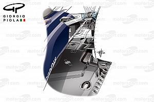 Formula 1 Analysis Tech analysis: Toro Rosso's