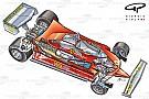 Motorsport.com и производитель сувенирной продукции Branded, входящий в Puma Group, стали партнерами